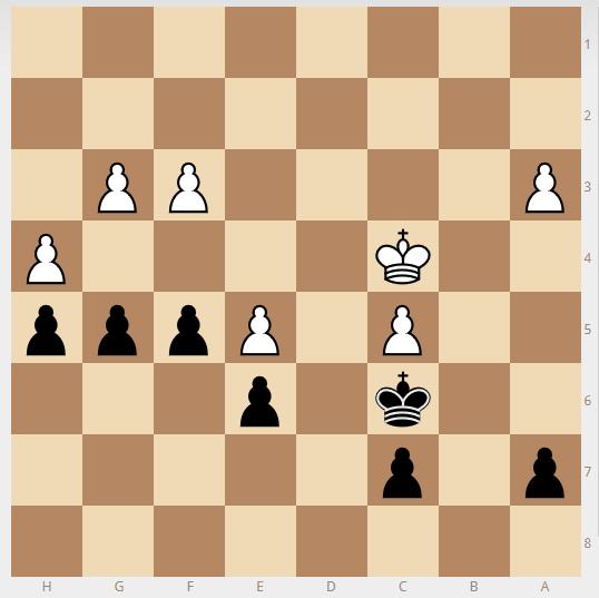 stelling 2 fen: 8/p1p5/2k1p3/2P1Pppp/2K4P/P4PP1/8/8 b - - 0 1